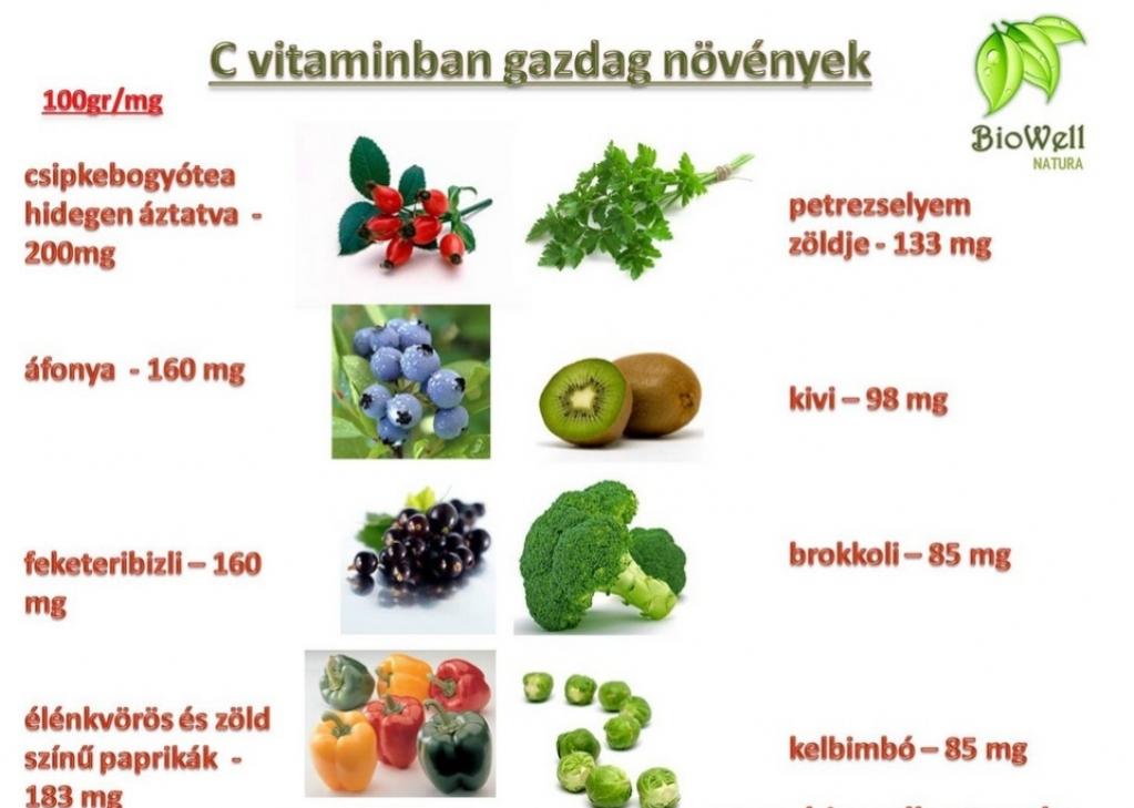 c-vitamin-2mjsq6flo-960